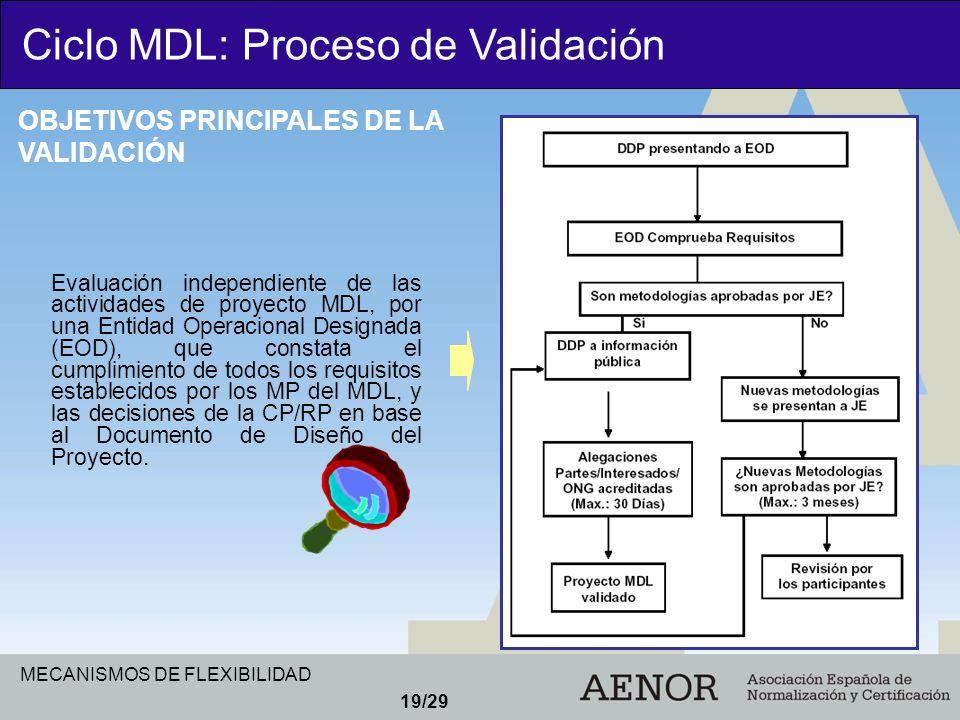 Ciclo MDL: Proceso de Validación
