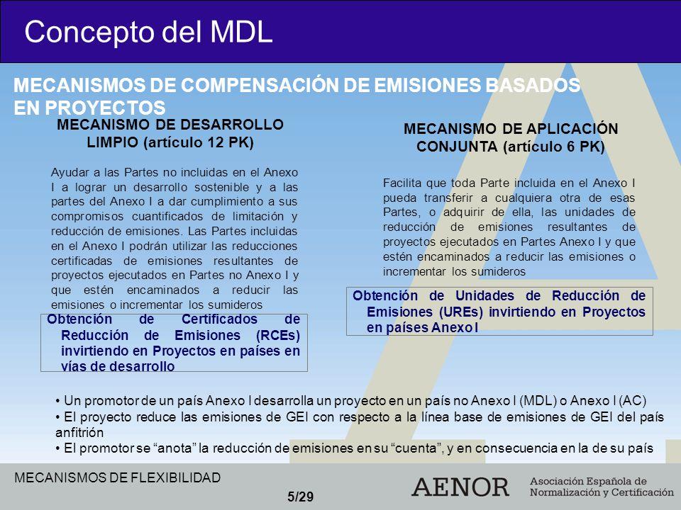 Concepto del MDL MECANISMOS DE COMPENSACIÓN DE EMISIONES BASADOS EN PROYECTOS. MECANISMO DE DESARROLLO LIMPIO (artículo 12 PK)