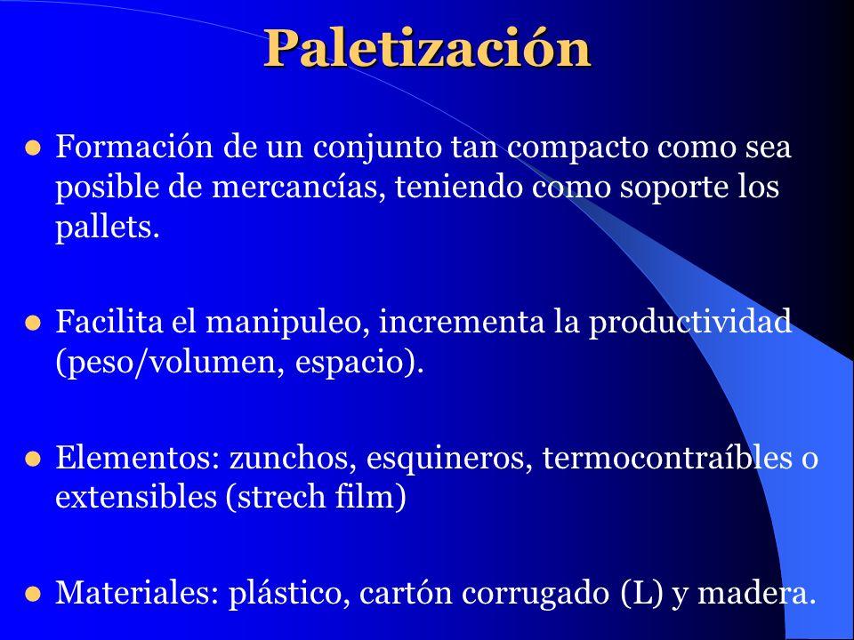 Paletización Formación de un conjunto tan compacto como sea posible de mercancías, teniendo como soporte los pallets.