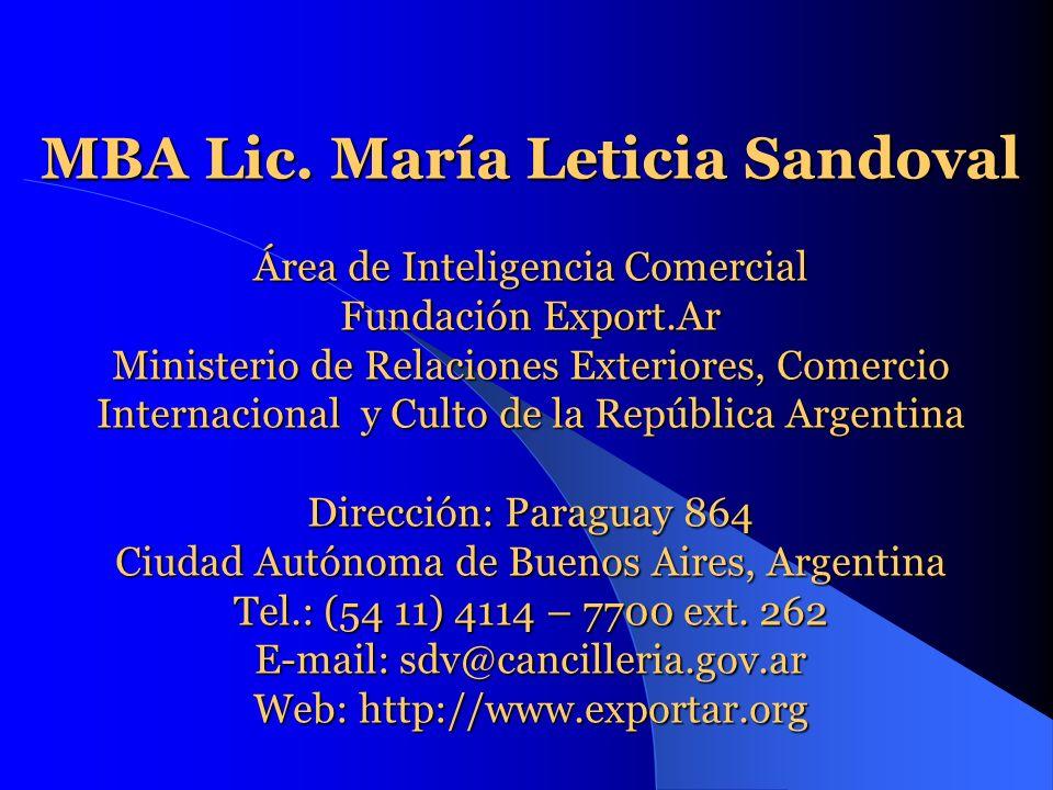 MBA Lic.
