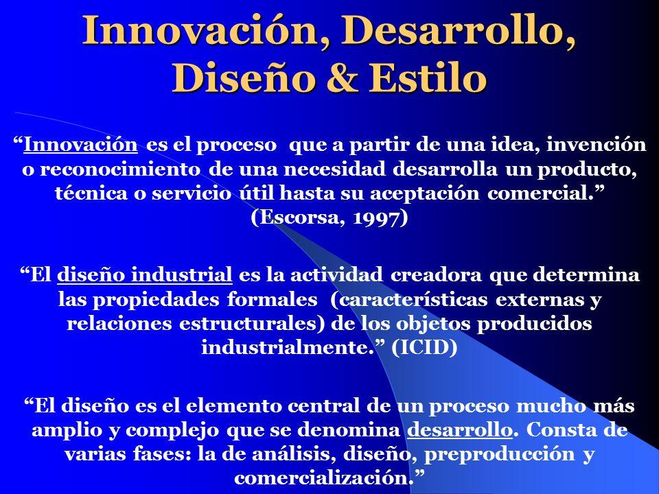 Innovación, Desarrollo, Diseño & Estilo