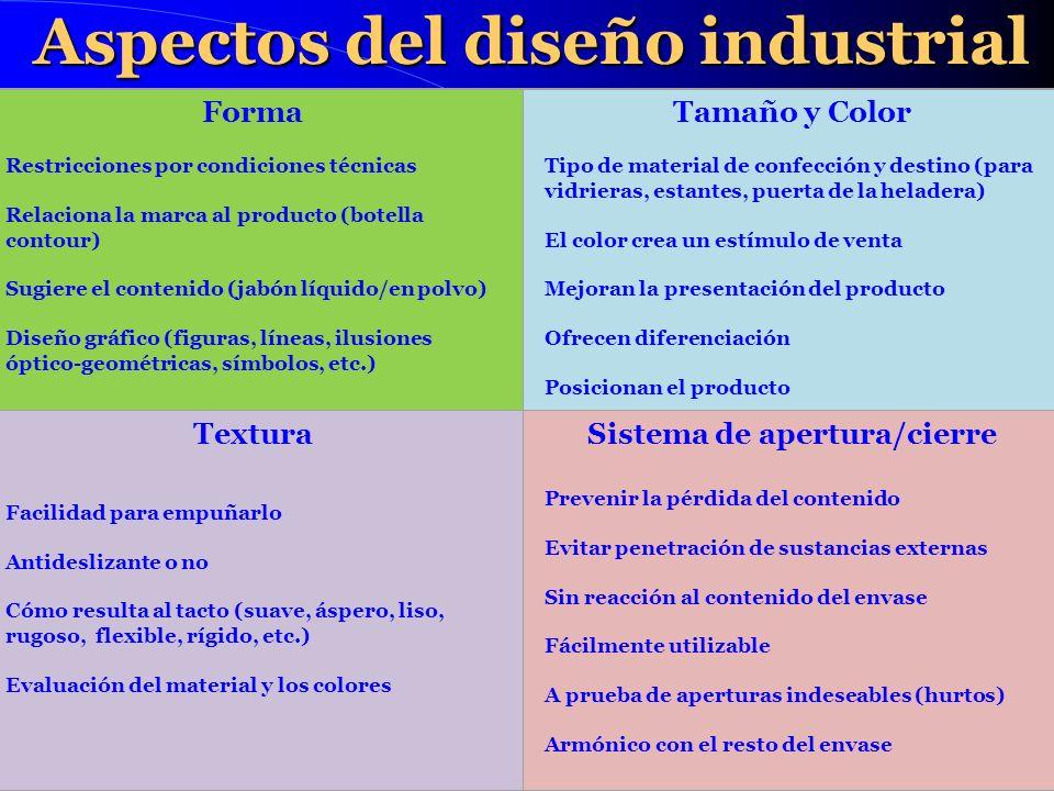 Aspectos del diseño industrial
