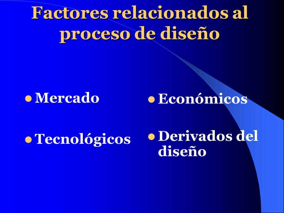 Factores relacionados al proceso de diseño