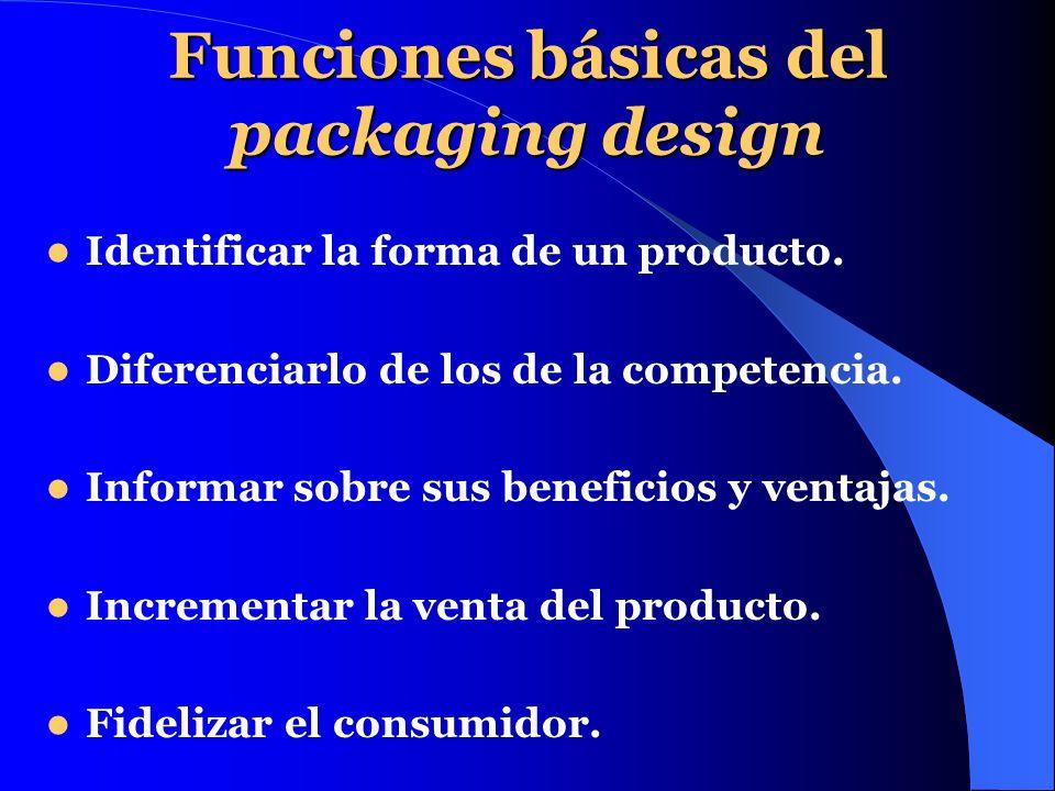 Funciones básicas del packaging design