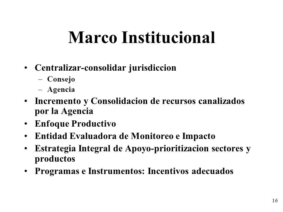 Marco Institucional Centralizar-consolidar jurisdiccion
