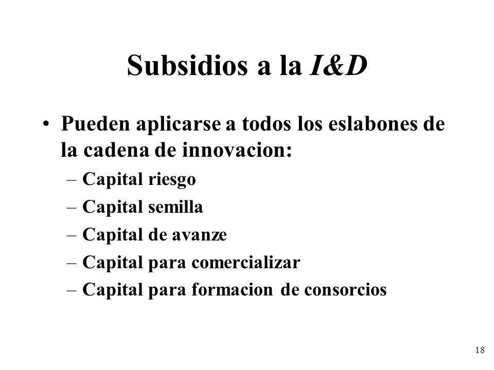 Subsidios a la I&DPueden aplicarse a todos los eslabones de la cadena de innovacion: Capital riesgo.