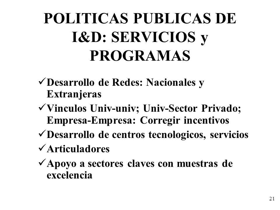 POLITICAS PUBLICAS DE I&D: SERVICIOS y PROGRAMAS