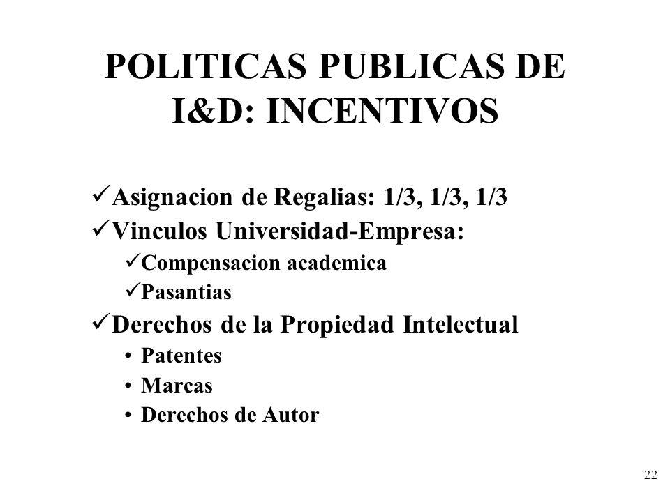 POLITICAS PUBLICAS DE I&D: INCENTIVOS