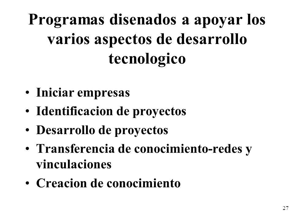 Programas disenados a apoyar los varios aspectos de desarrollo tecnologico