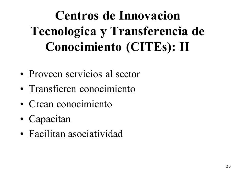 Centros de Innovacion Tecnologica y Transferencia de Conocimiento (CITEs): II
