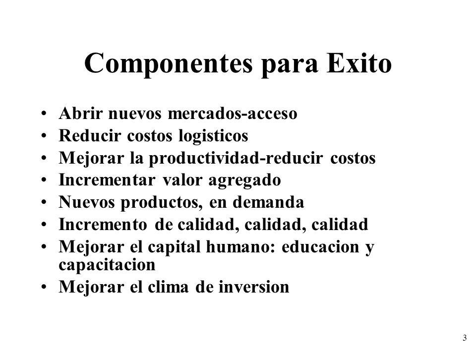 Componentes para Exito