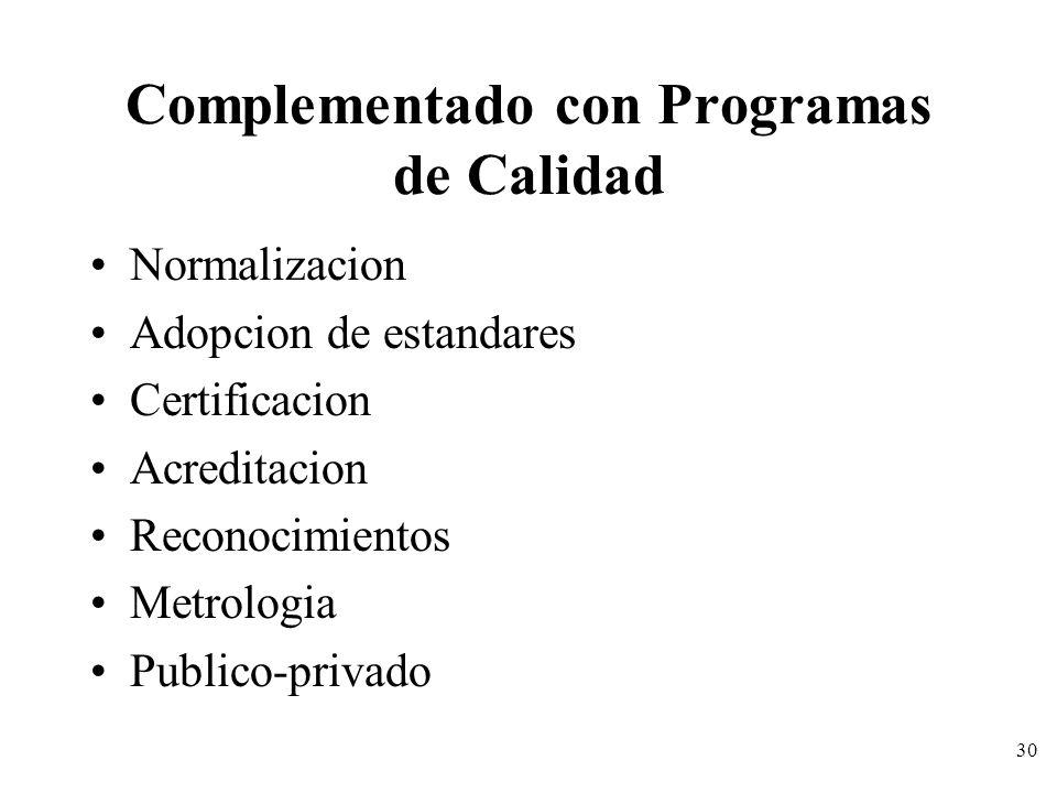 Complementado con Programas de Calidad