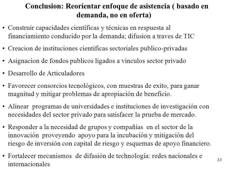 Conclusion: Reorientar enfoque de asistencia ( basado en demanda, no en oferta)