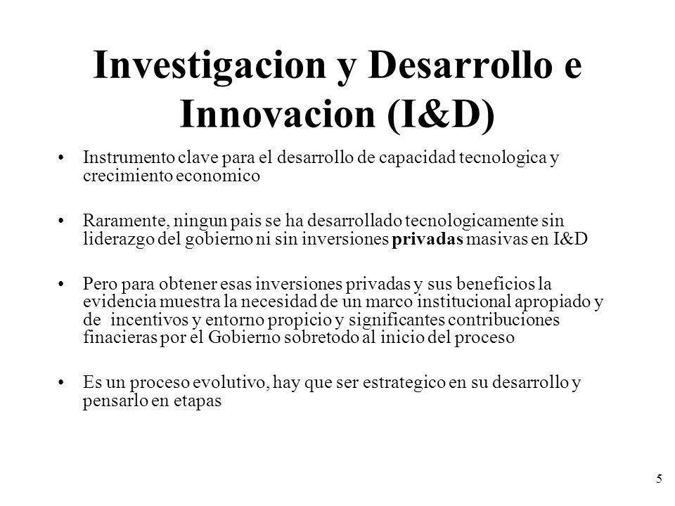 Investigacion y Desarrollo e Innovacion (I&D)