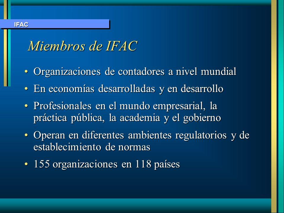 Miembros de IFAC Organizaciones de contadores a nivel mundial