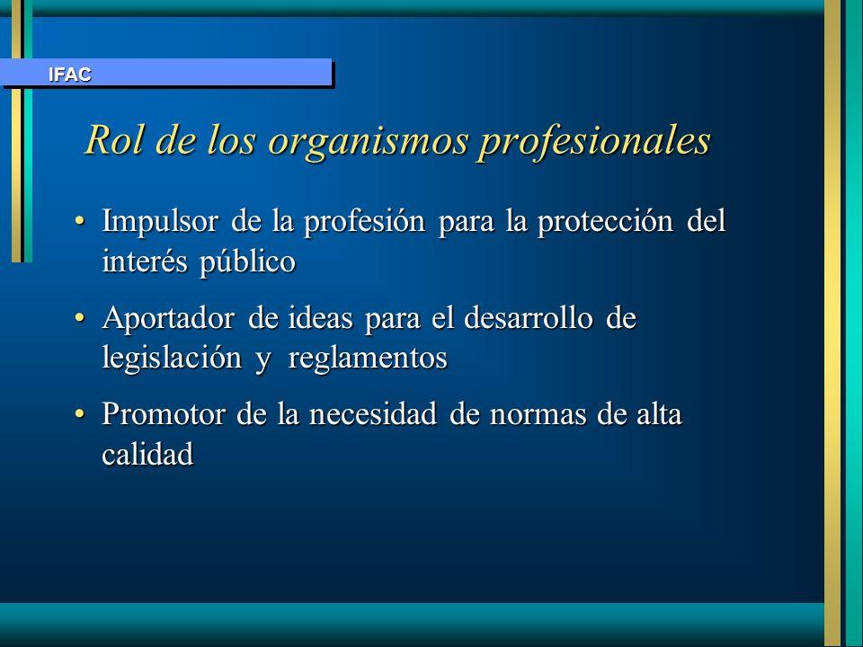 Rol de los organismos profesionales