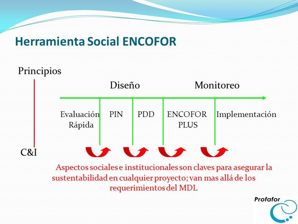 Herramienta Social ENCOFOR