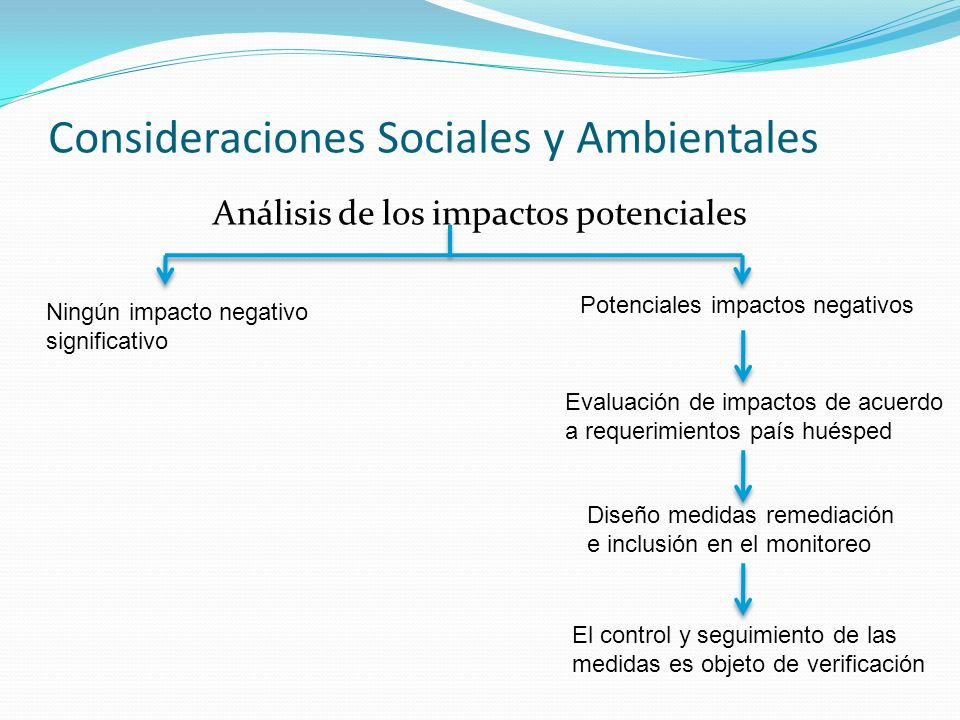 Consideraciones Sociales y Ambientales
