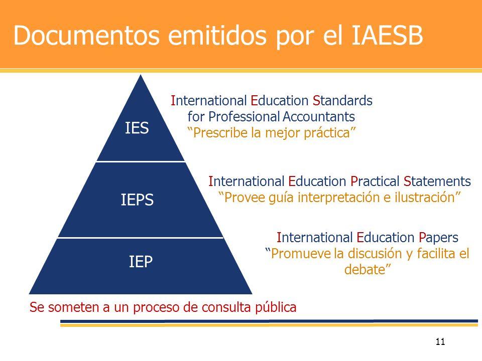 Documentos emitidos por el IAESB