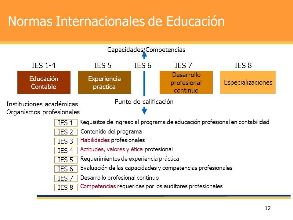 Normas Internacionales de Educación