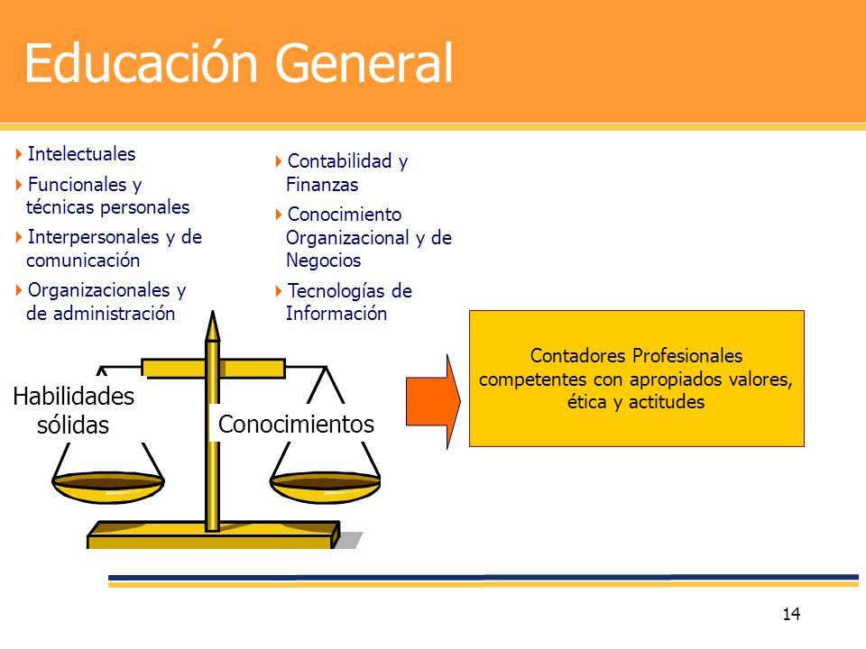 Educación General Habilidades sólidas Conocimientos Intelectuales