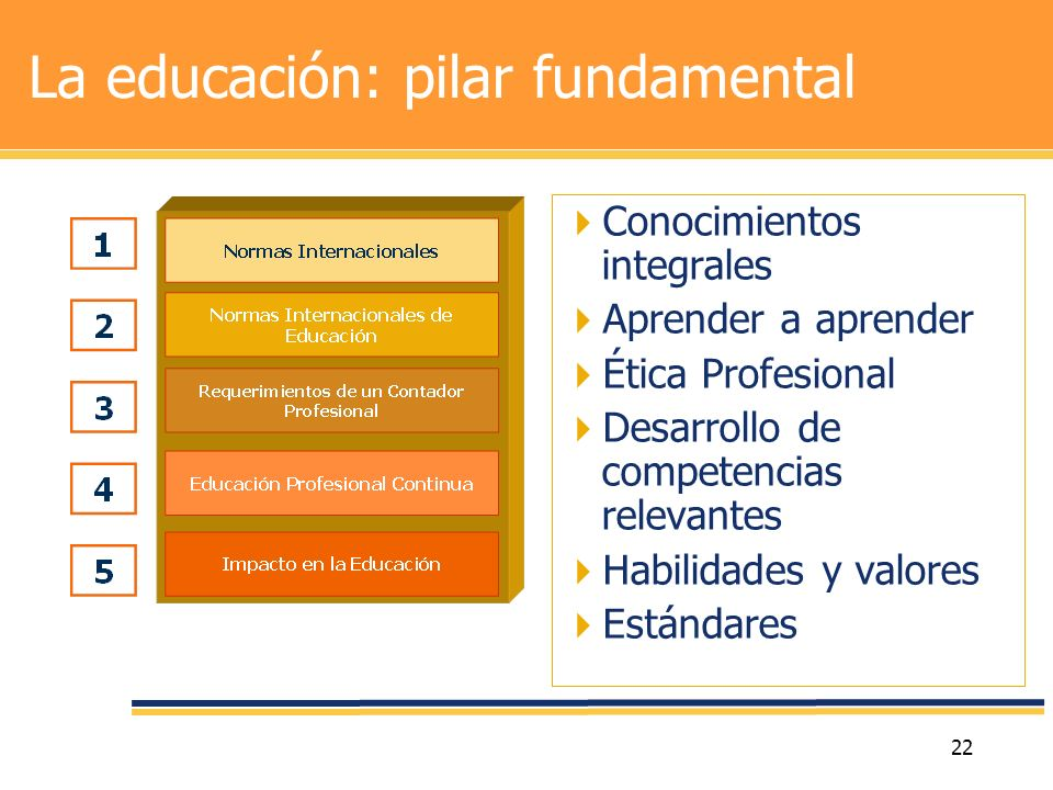 La educación: pilar fundamental