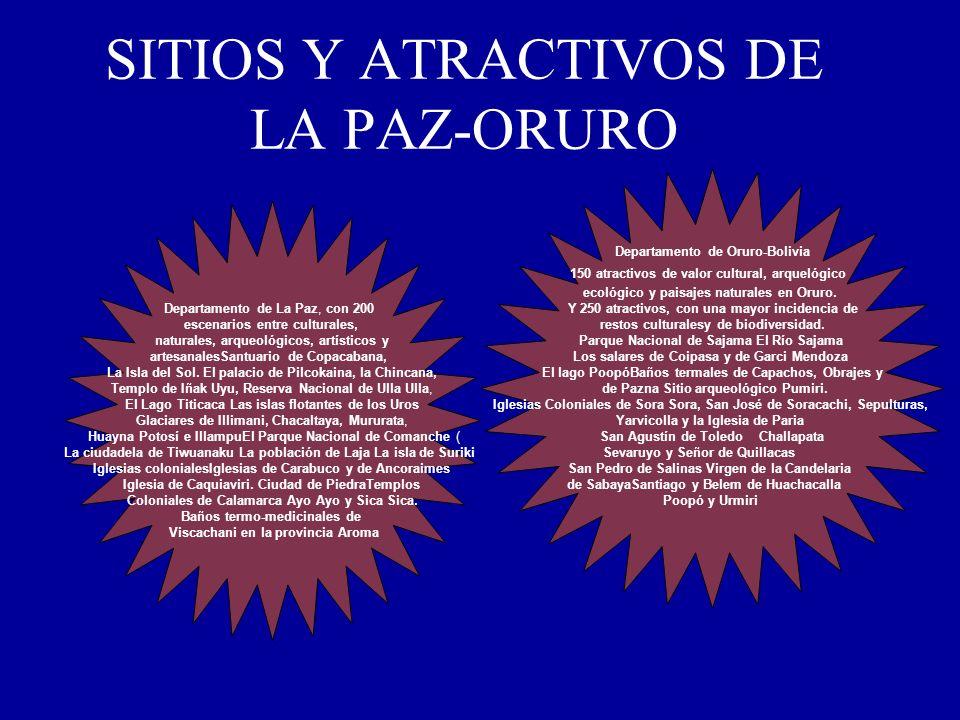 SITIOS Y ATRACTIVOS DE LA PAZ-ORURO