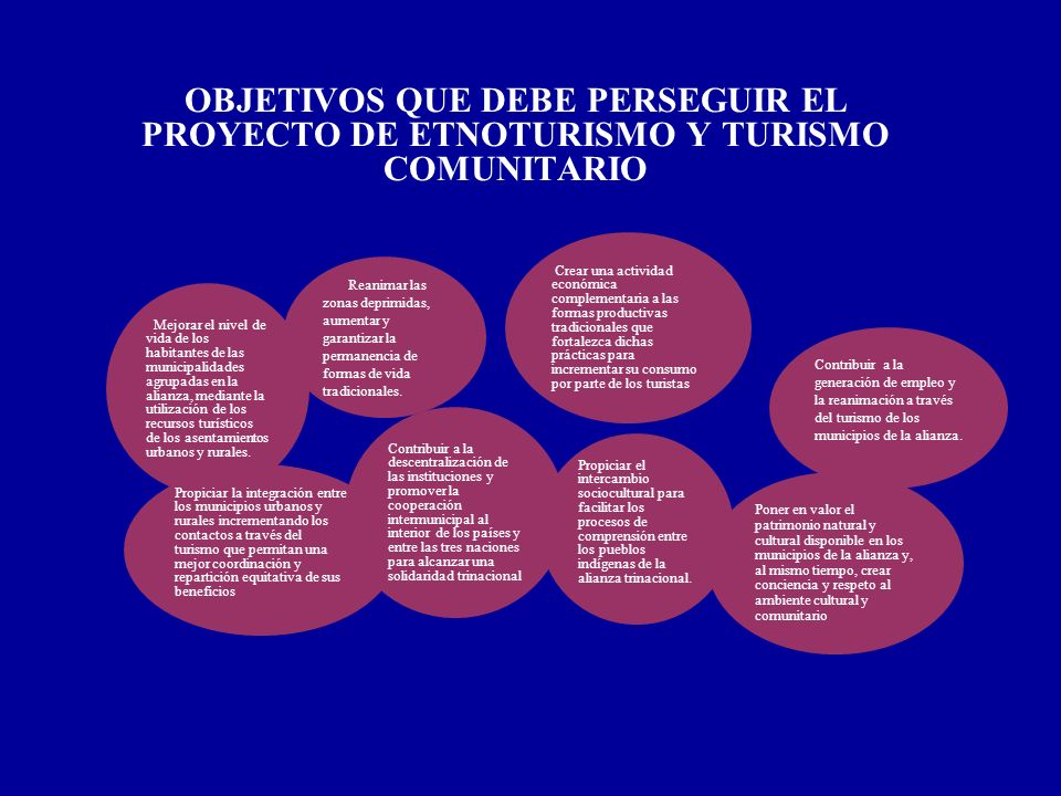 OBJETIVOS QUE DEBE PERSEGUIR EL PROYECTO DE ETNOTURISMO Y TURISMO COMUNITARIO