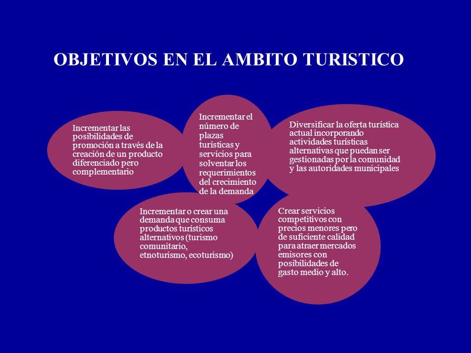 OBJETIVOS EN EL AMBITO TURISTICO