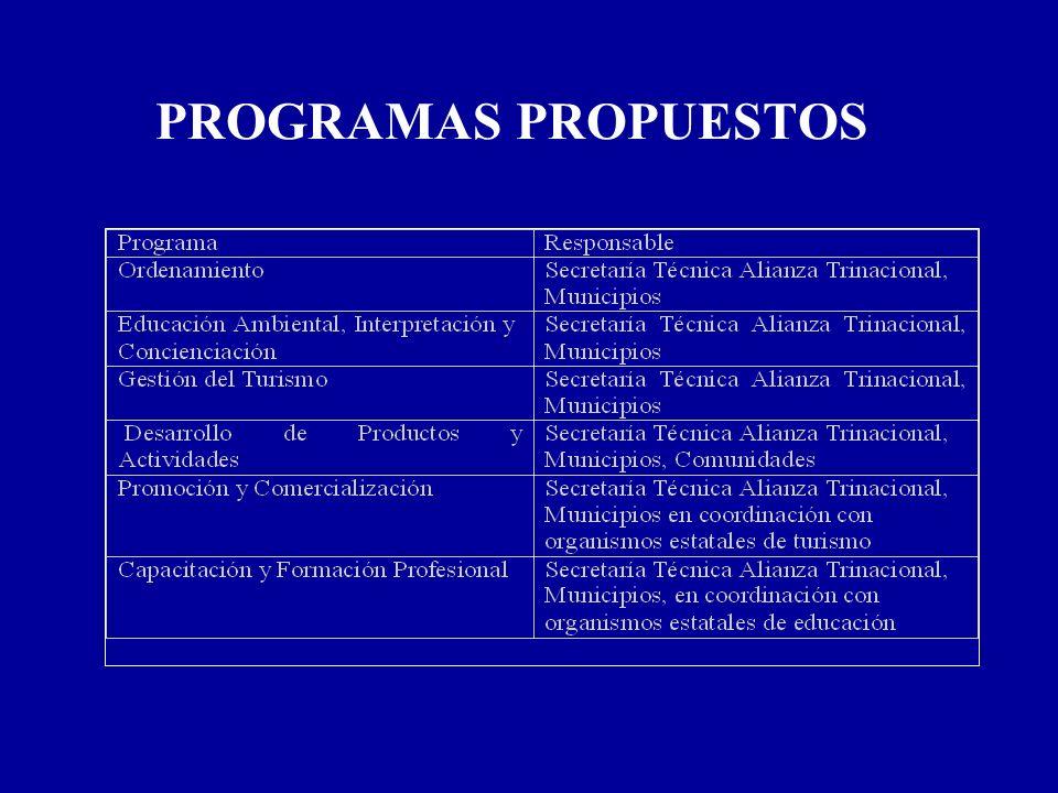 PROGRAMAS PROPUESTOS