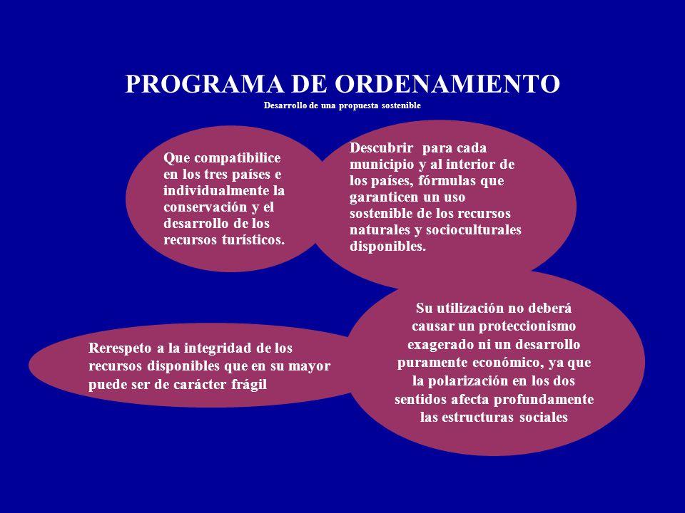 PROGRAMA DE ORDENAMIENTO Desarrollo de una propuesta sostenible