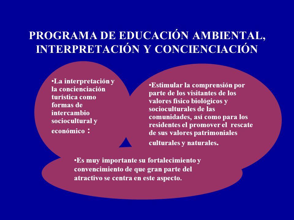 PROGRAMA DE EDUCACIÓN AMBIENTAL, INTERPRETACIÓN Y CONCIENCIACIÓN