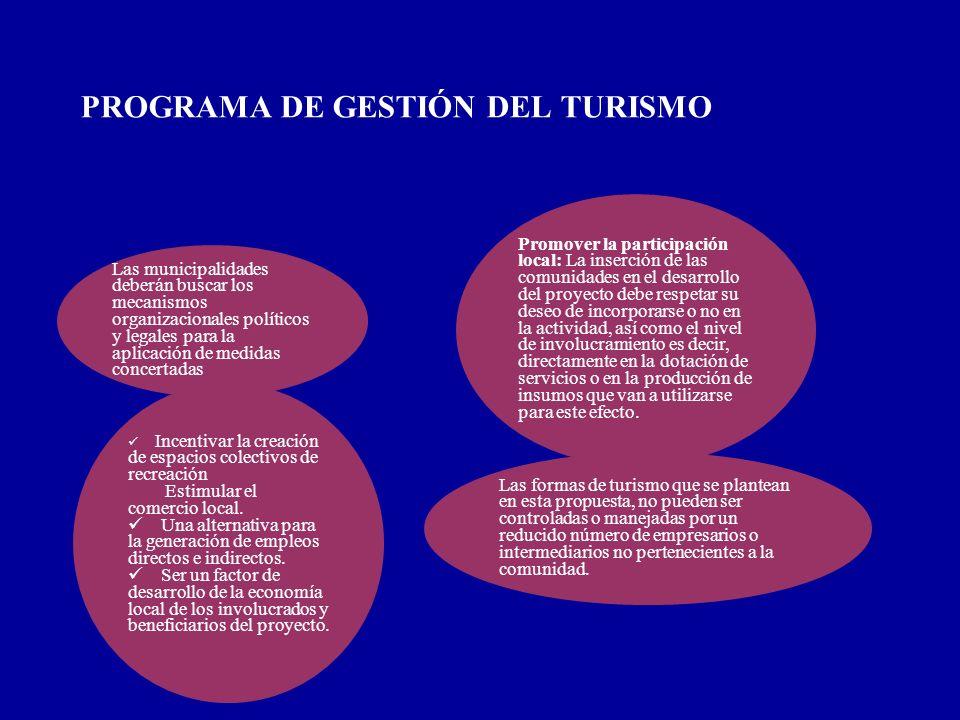 PROGRAMA DE GESTIÓN DEL TURISMO