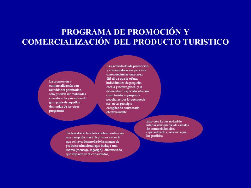 PROGRAMA DE PROMOCIÓN Y COMERCIALIZACIÓN DEL PRODUCTO TURISTICO
