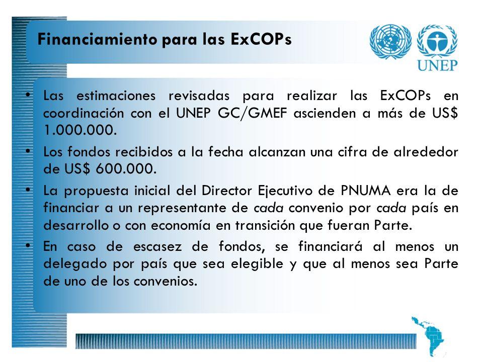 Financiamiento para las ExCOPs