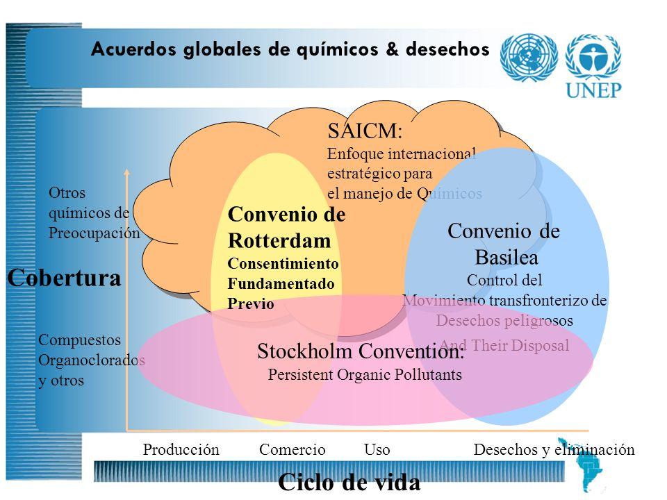Acuerdos globales de químicos & desechos