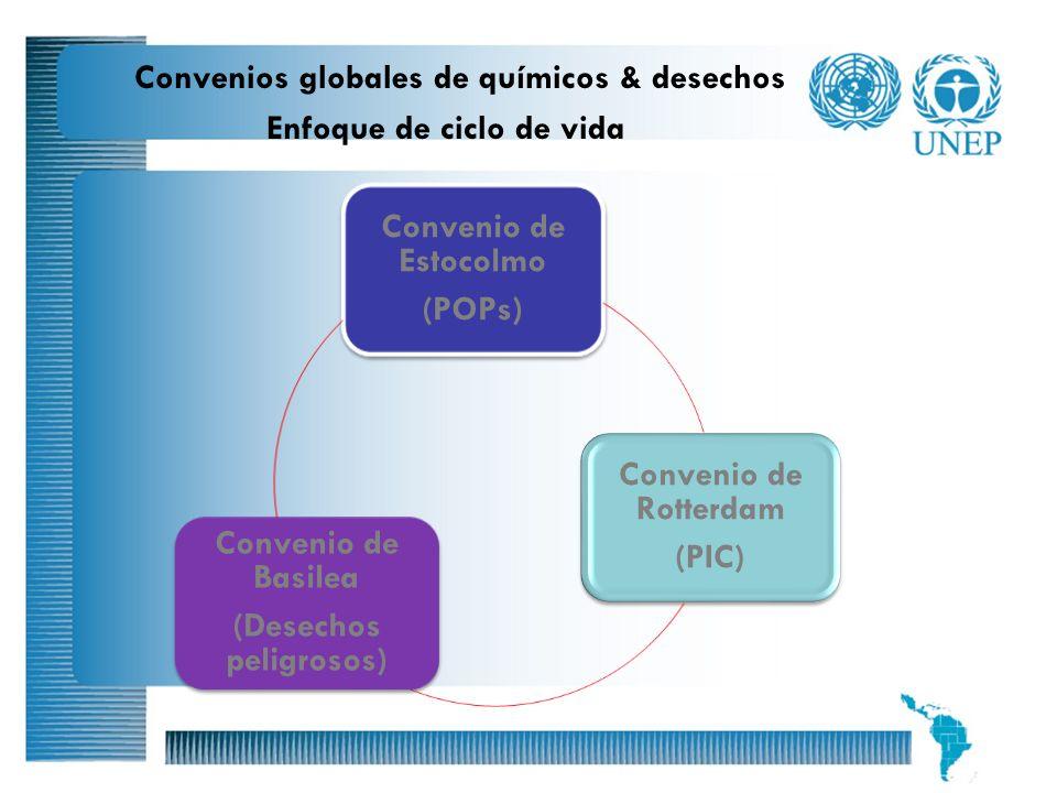 Convenios globales de químicos & desechos Enfoque de ciclo de vida