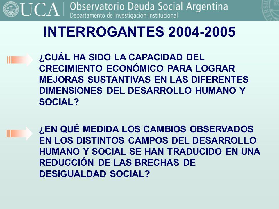 INTERROGANTES 2004-2005