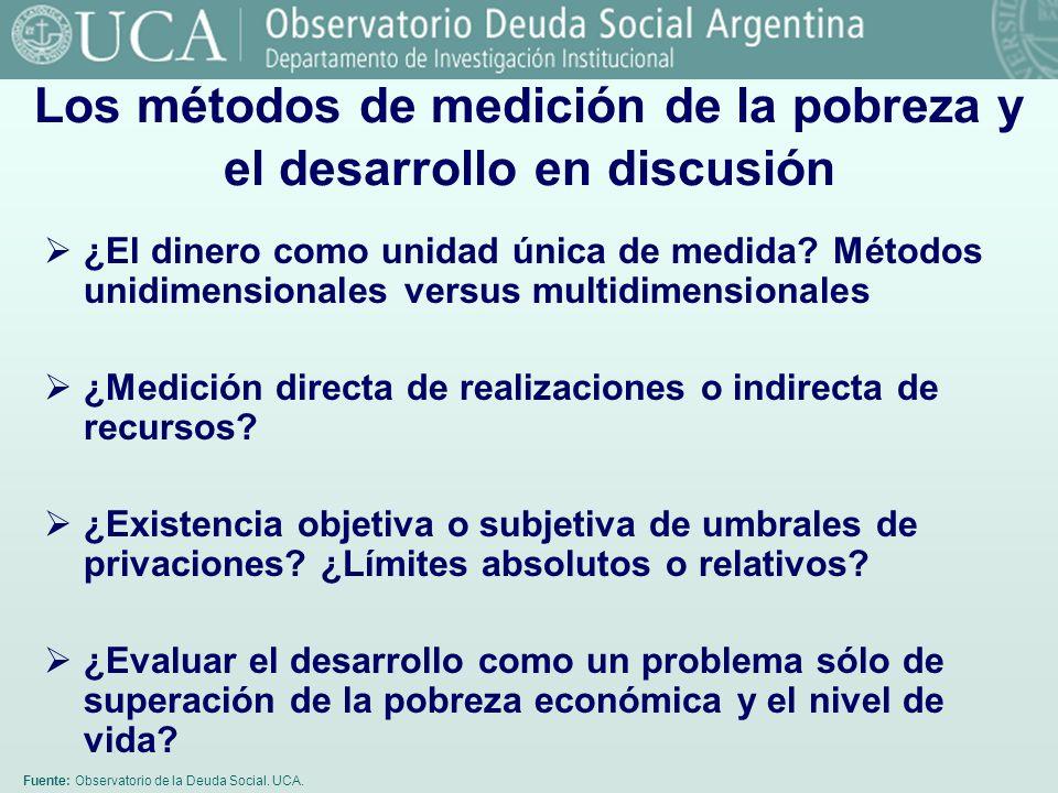 Los métodos de medición de la pobreza y el desarrollo en discusión