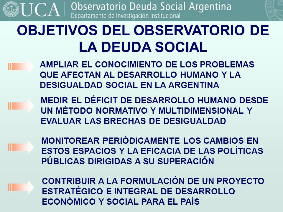 OBJETIVOS DEL OBSERVATORIO DE LA DEUDA SOCIAL
