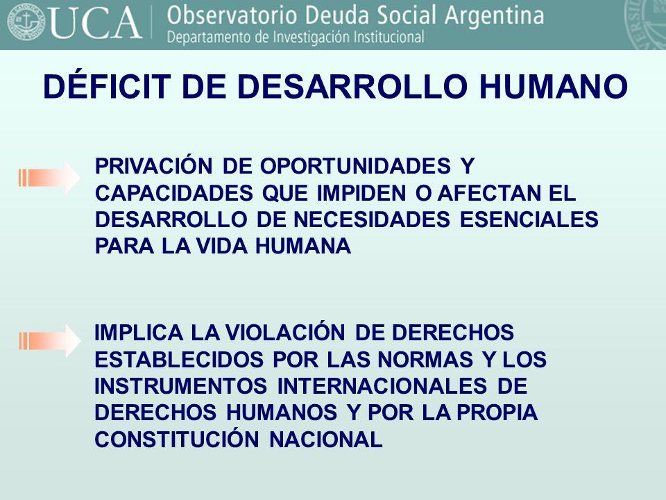 DÉFICIT DE DESARROLLO HUMANO