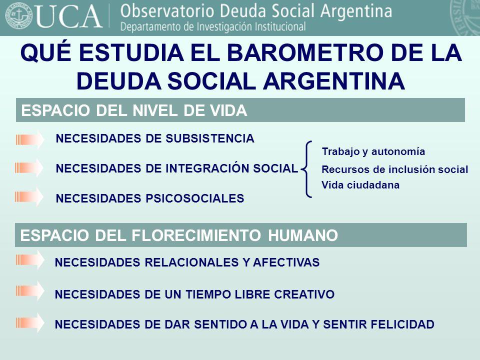 QUÉ ESTUDIA EL BAROMETRO DE LA DEUDA SOCIAL ARGENTINA