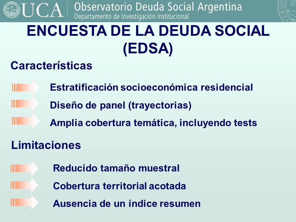 ENCUESTA DE LA DEUDA SOCIAL (EDSA)