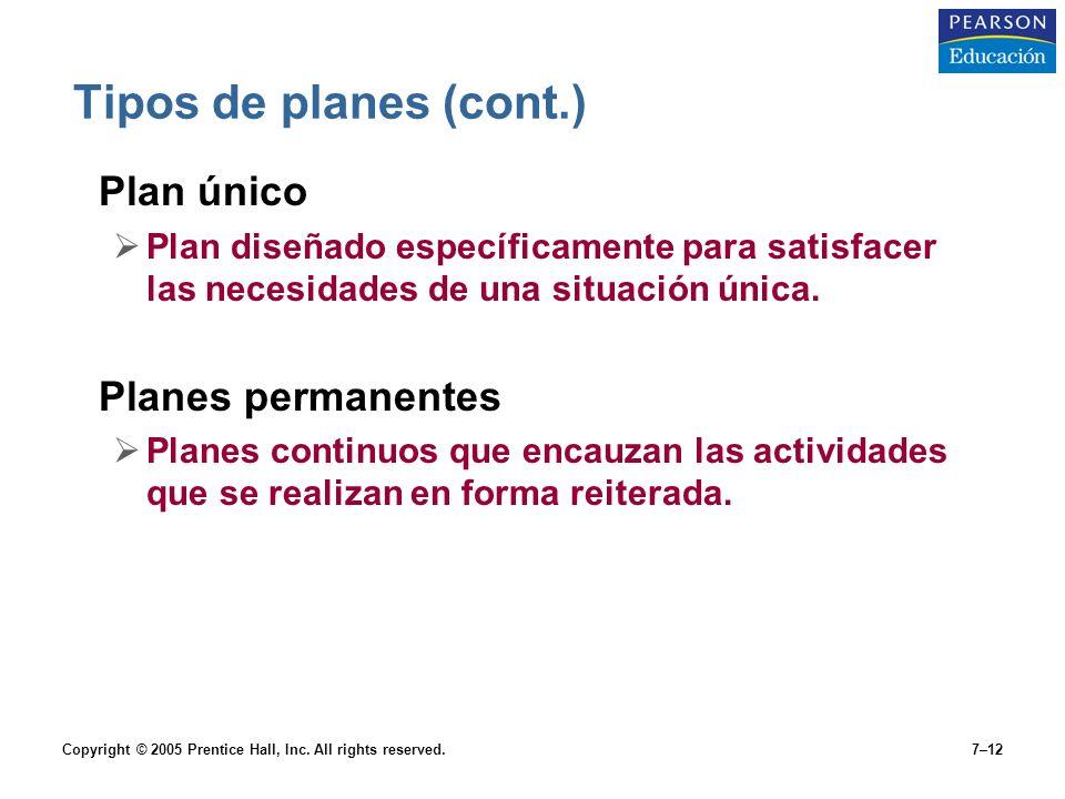 Tipos de planes (cont.) Plan único Planes permanentes