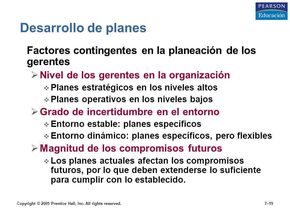Desarrollo de planes Factores contingentes en la planeación de los gerentes. Nivel de los gerentes en la organización.