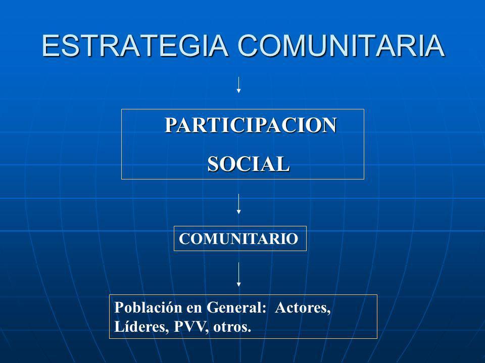 ESTRATEGIA COMUNITARIA