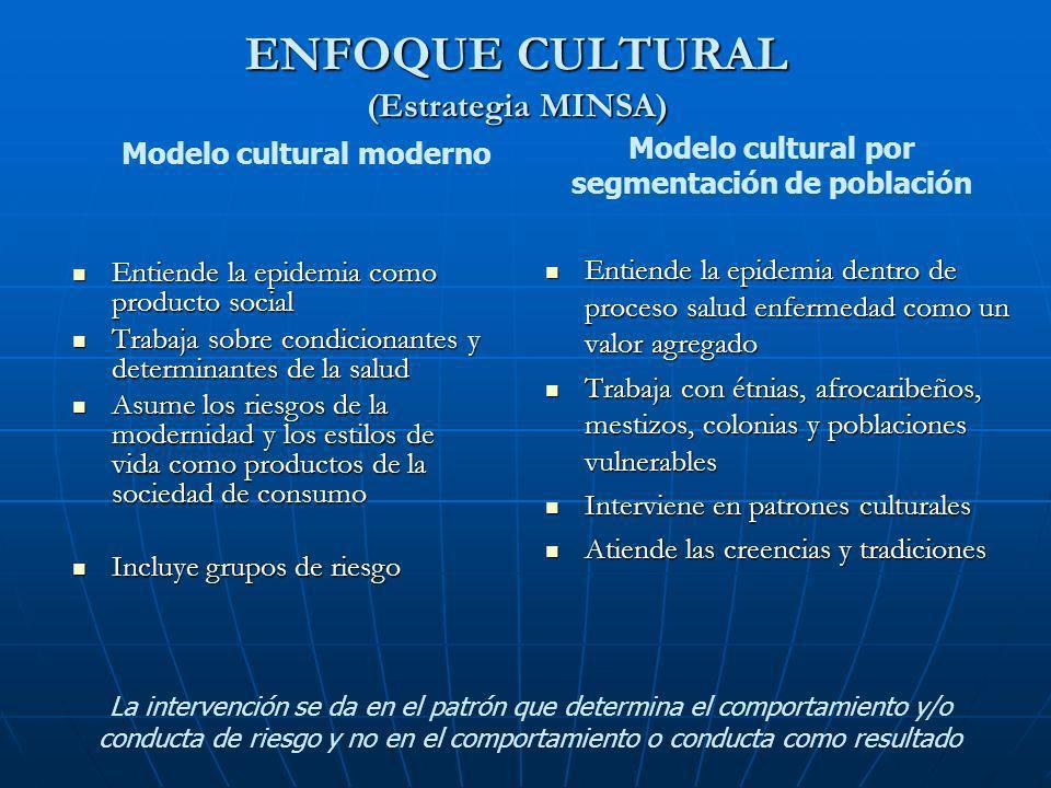 ENFOQUE CULTURAL (Estrategia MINSA)