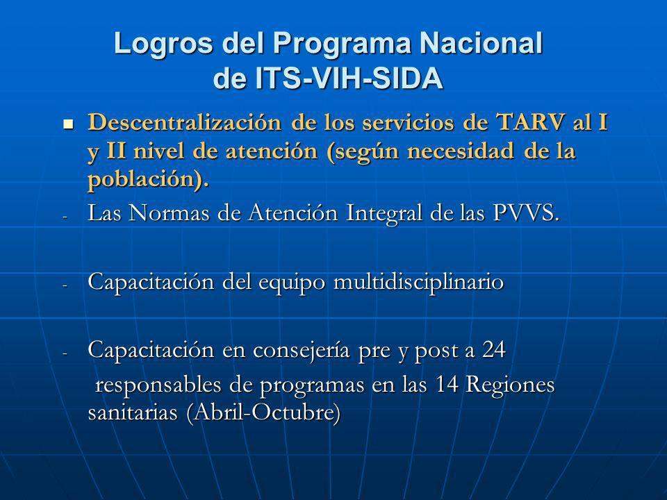 Logros del Programa Nacional de ITS-VIH-SIDA
