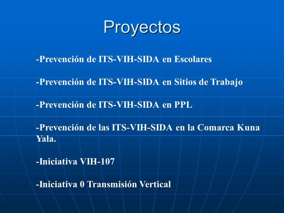 Proyectos -Prevención de ITS-VIH-SIDA en Escolares