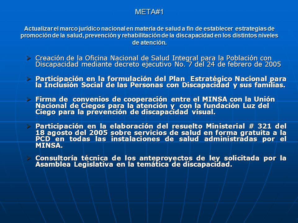 META#1 Actualizar el marco jurídico nacional en materia de salud a fin de establecer estrategias de promoción de la salud, prevención y rehabilitación de la discapacidad en los distintos niveles de atención.